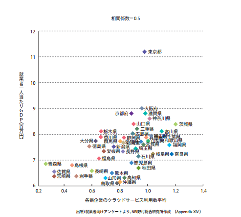 innovation nippon.jp reports NRI_Internet and Japan Economy_hi.pdf