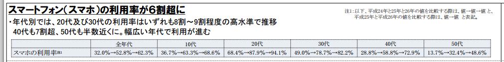 www.soumu.go.jp main_content 000357568.pdf