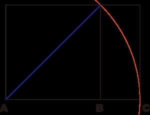 正方形を描き、左下角の点を中心にして円弧を描く。