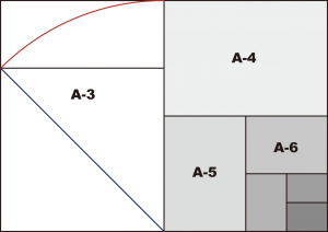 正方形の底辺を右方向に延長させていくと円弧の線とぶつかる。