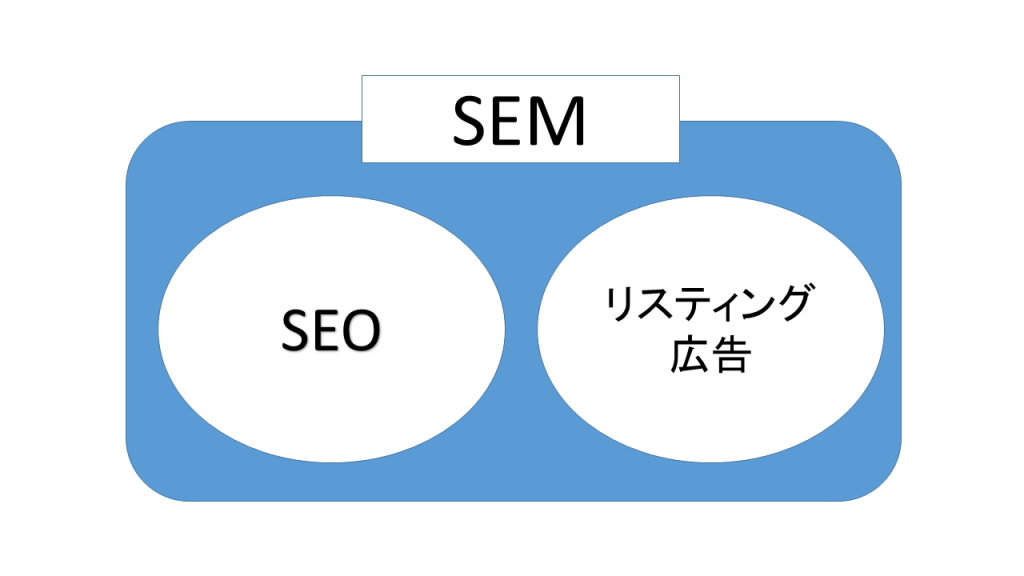 SEO_SEM
