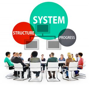 System Structure Progress Processing Procedure Concept