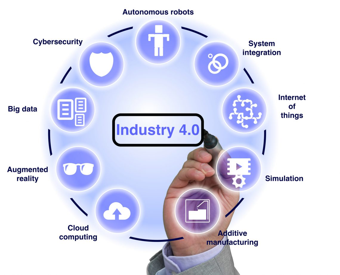 Industry 4.0 concept illustration infographic circular explanation of main components with hand drawing