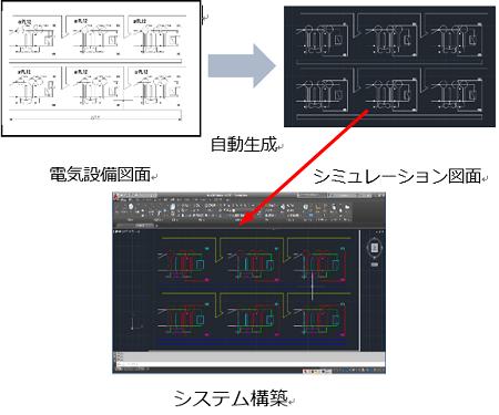 シミュレーション図面自動作図システム